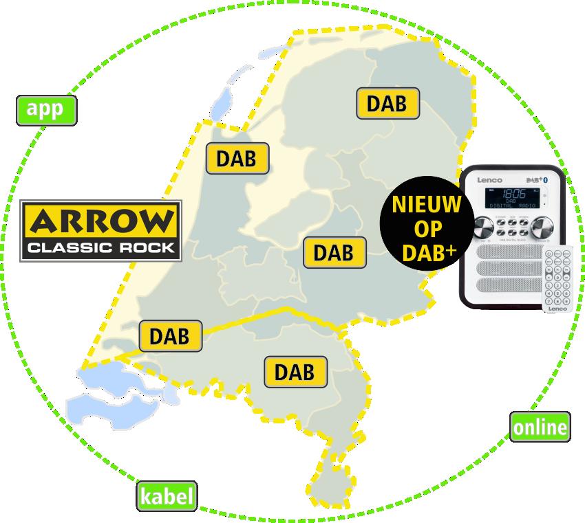 Arrow Classic Rock Luister via DAB+